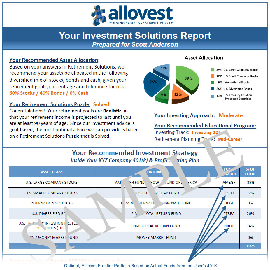 Allovest Tactical Report: Investment Solutions Report
